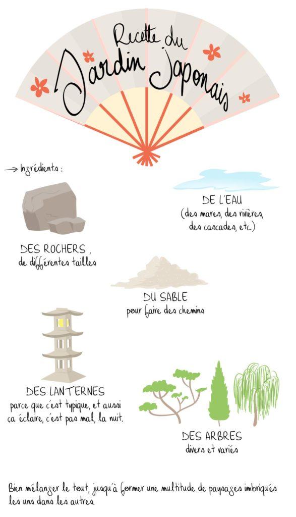 Histoire de l'Île Versailles, Nantes, partie 2