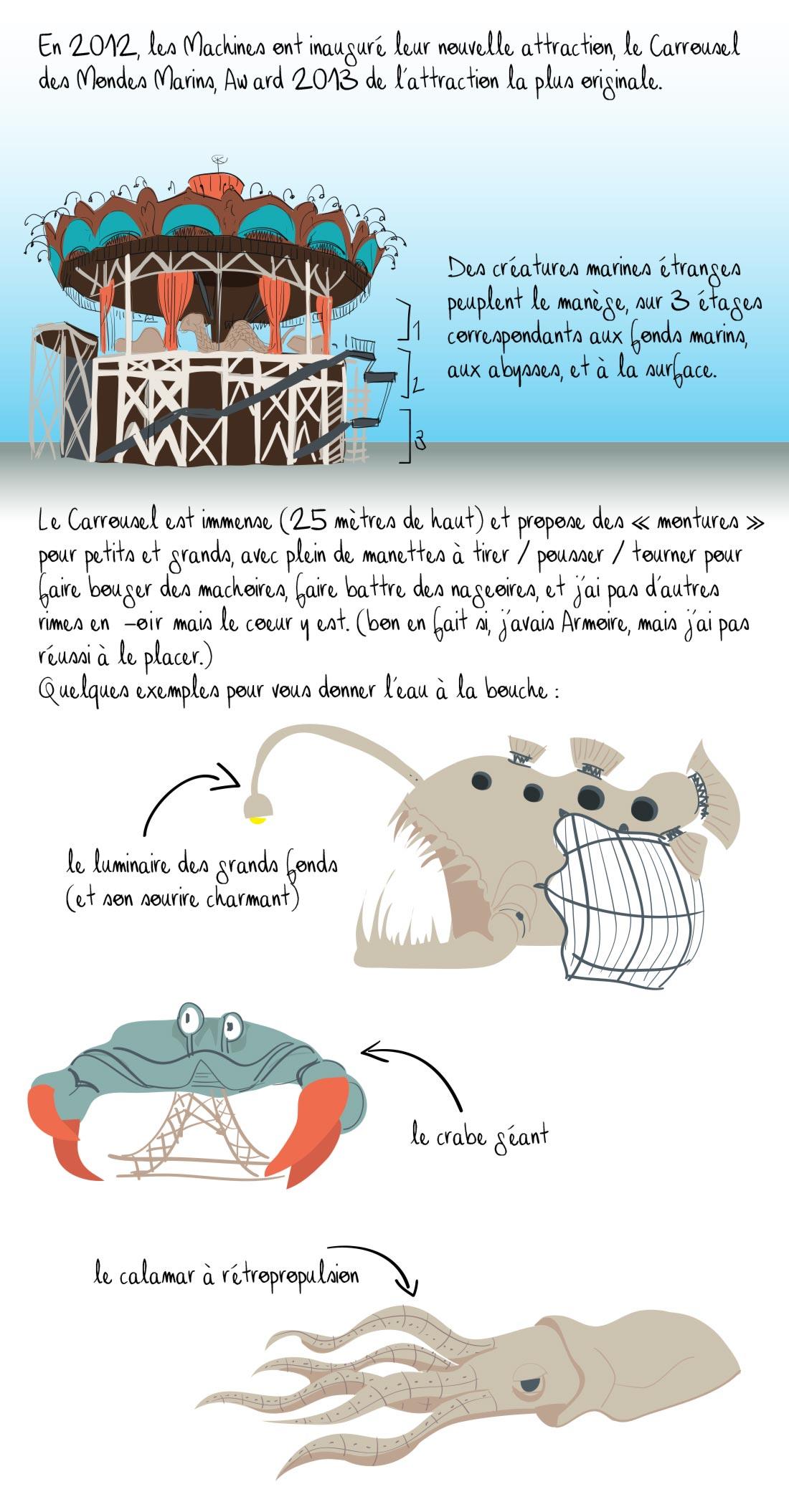 Histoire des Machines de l'Île de Nantes, partie 2