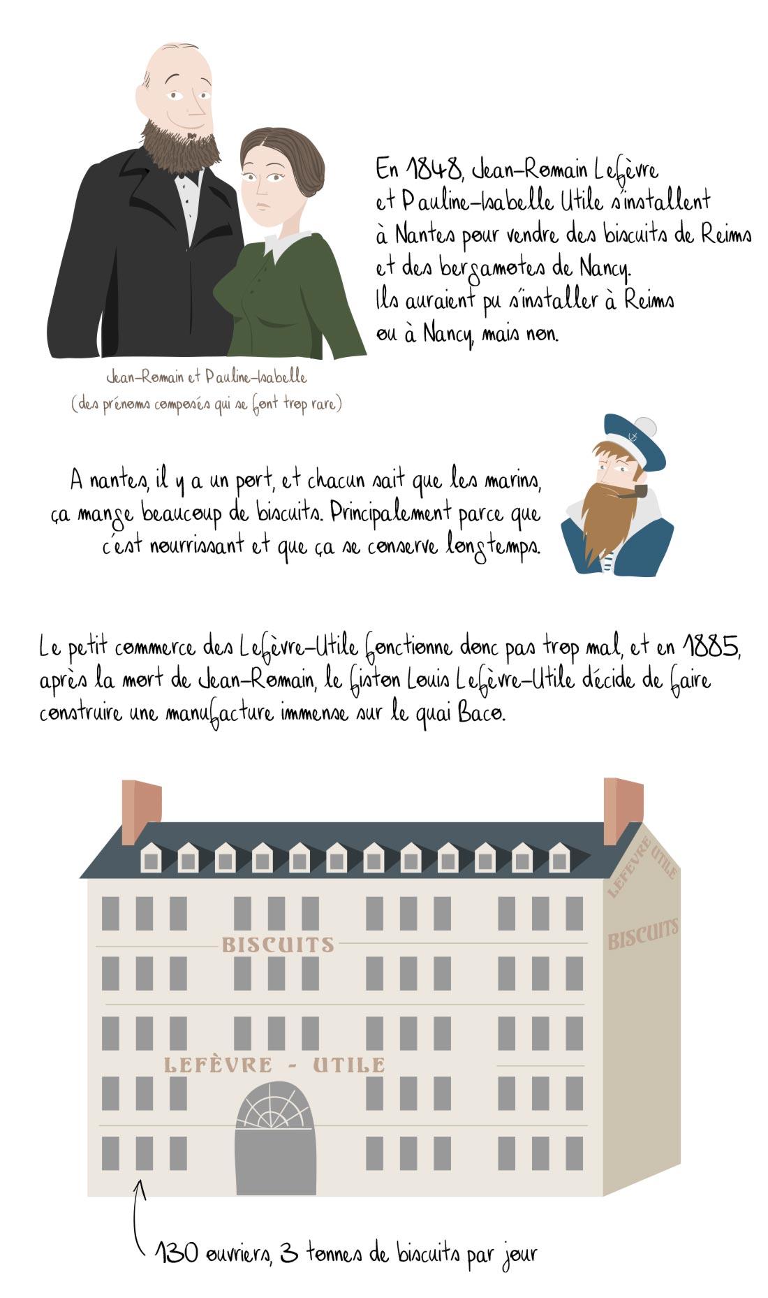 Histoire de la tour LU, Nantes, partie 1
