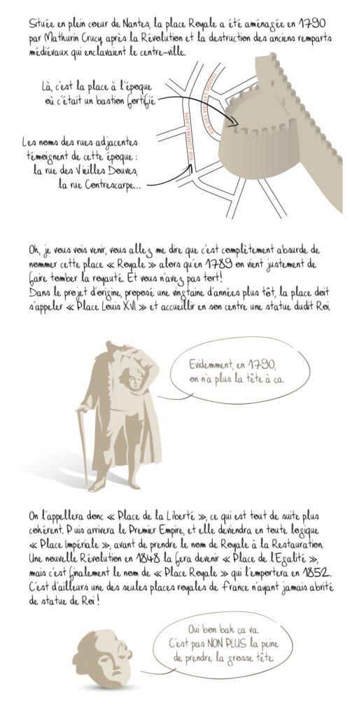 Histoire de la place Royale, Nantes, partie 1