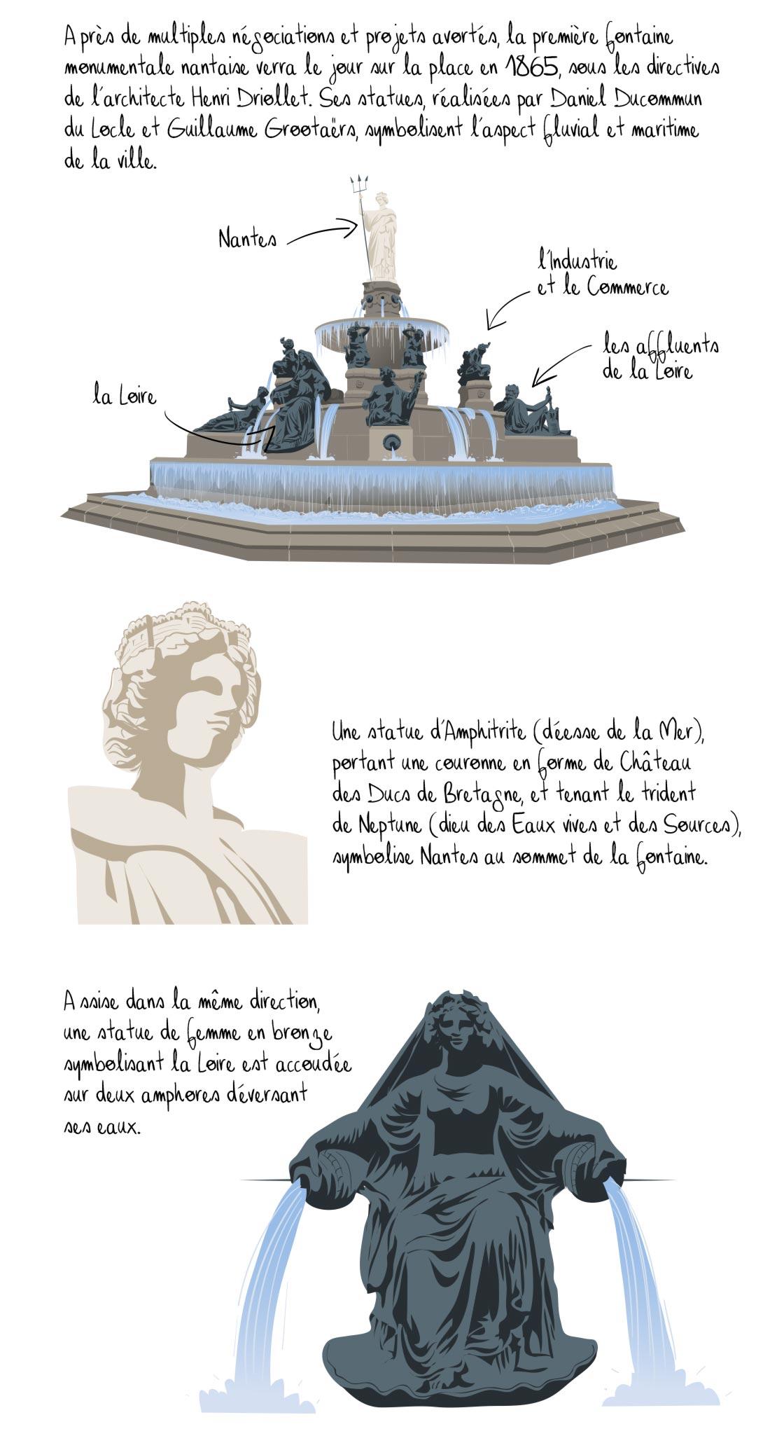 Histoire de la place Royale, Nantes, partie 2