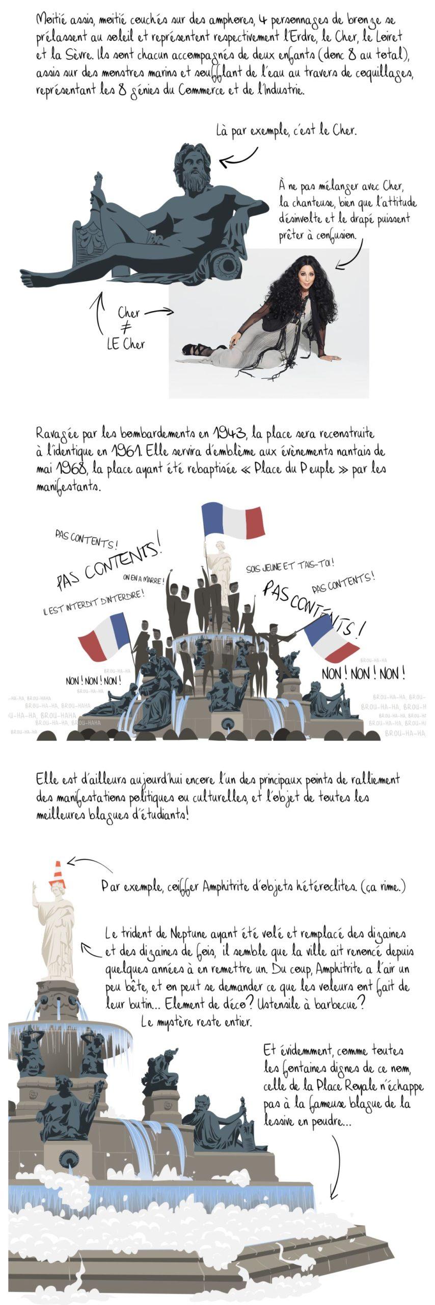 Histoire de la place Royale, Nantes, partie 3