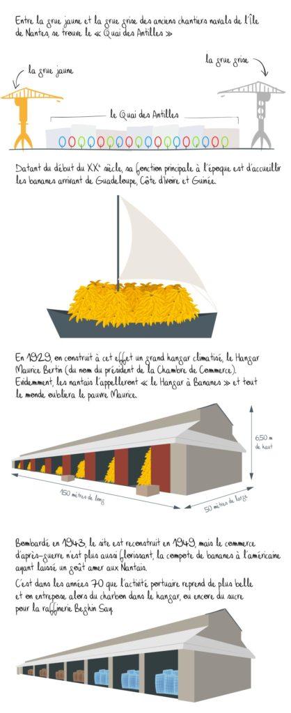 Histoire du quai des Antilles, Nantes, partie 1