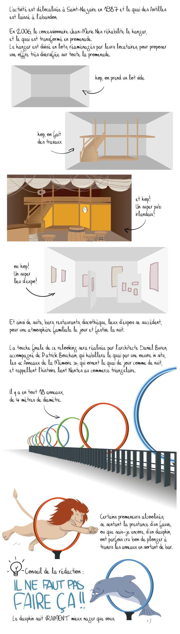 Histoire du quai des Antilles, Nantes, partie 2