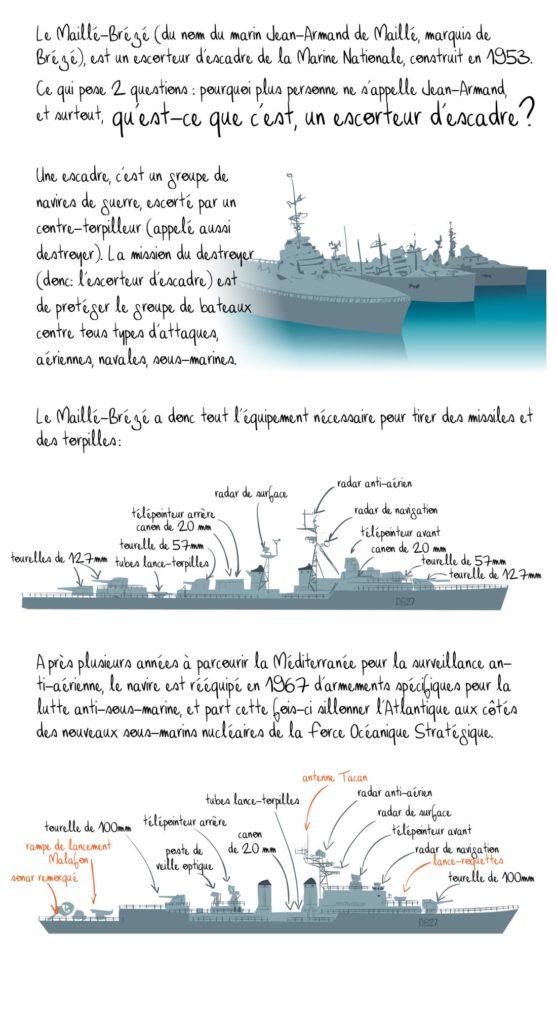 Histoire du Maillé-Brézé, Nantes, partie 1