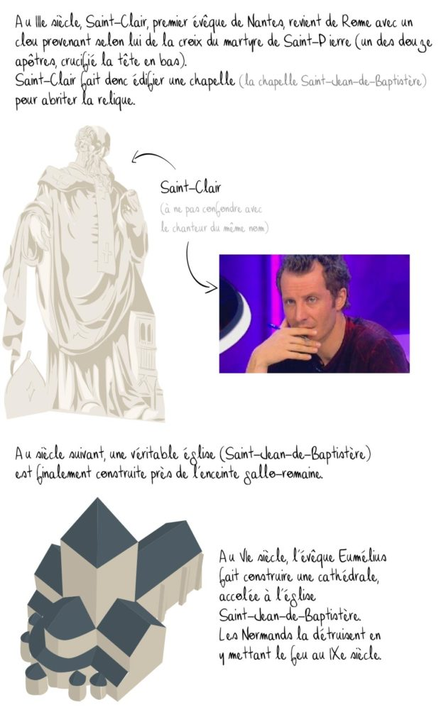 Histoire de la cathédrale de Nantes, partie 1