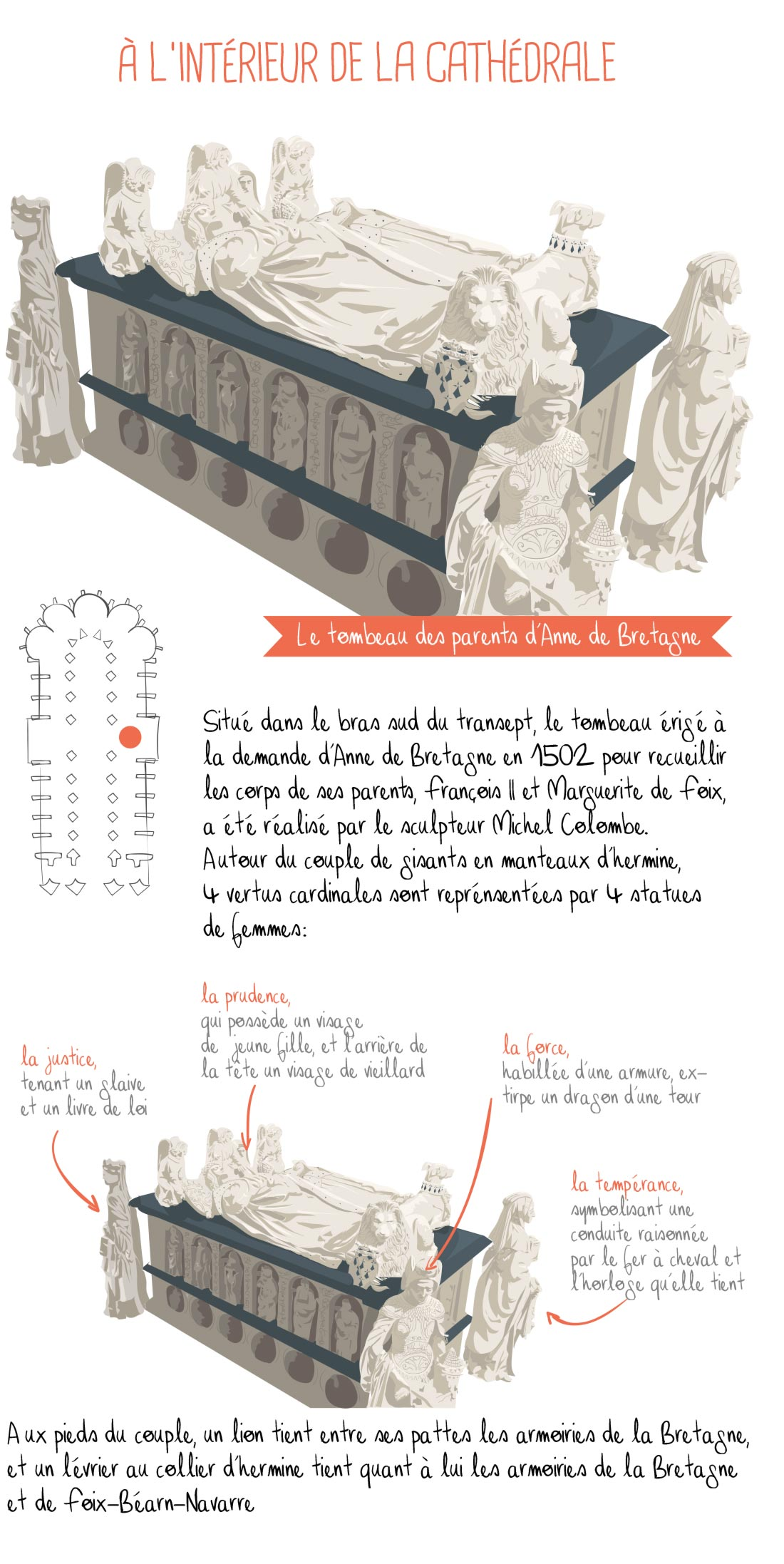 Histoire de la cathédrale de Nantes, partie 5