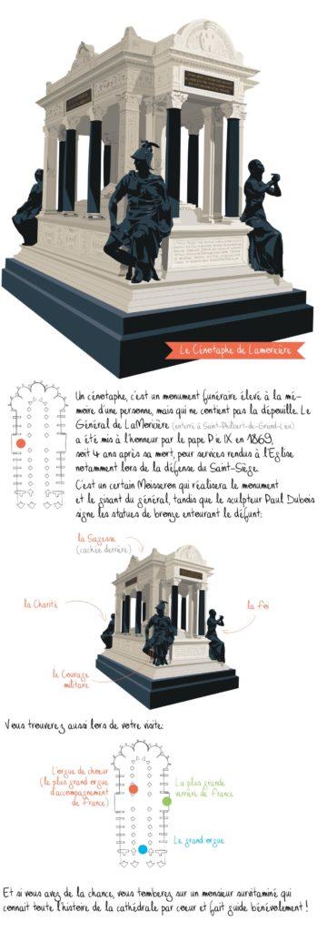 Histoire de la cathédrale de Nantes, partie 6