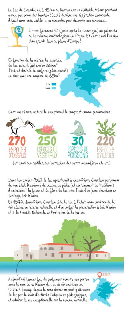 Histoire du lac de Grand-Lieu, Bouaye, partie 1