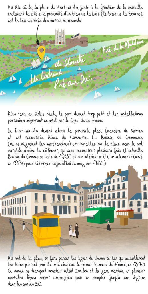 Histoire de la place du Commerce, Nantes, partie 1