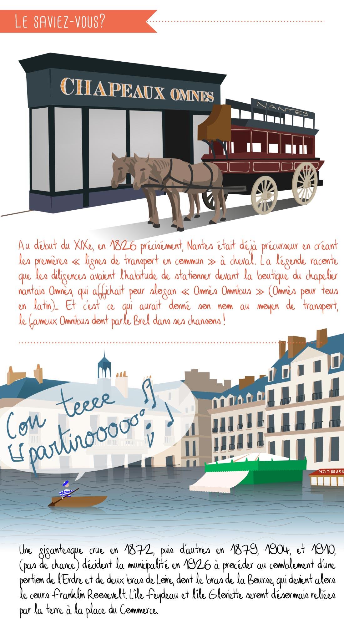Histoire de la place du Commerce, Nantes, partie 2