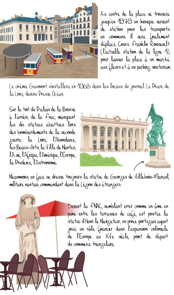 Histoire de la place du Commerce, Nantes, partie 3