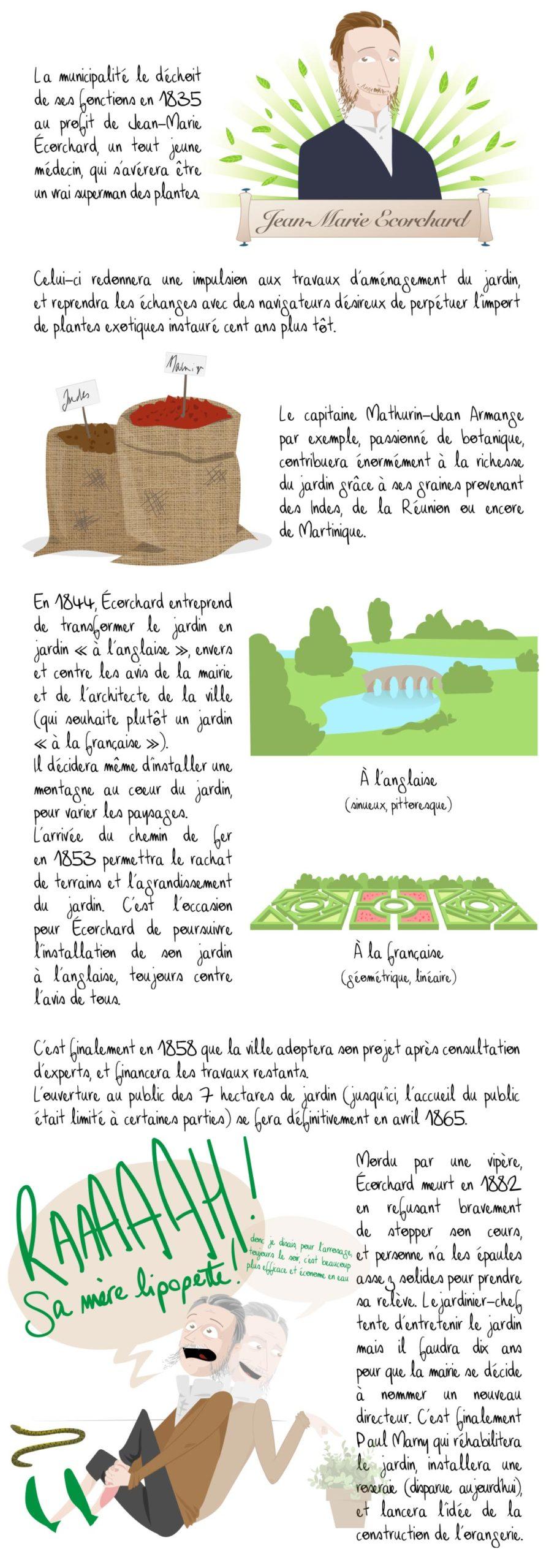 Histoire du jardin des plantes de Nantes, partie 3