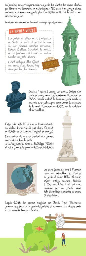 Histoire du jardin des plantes de Nantes, partie 4