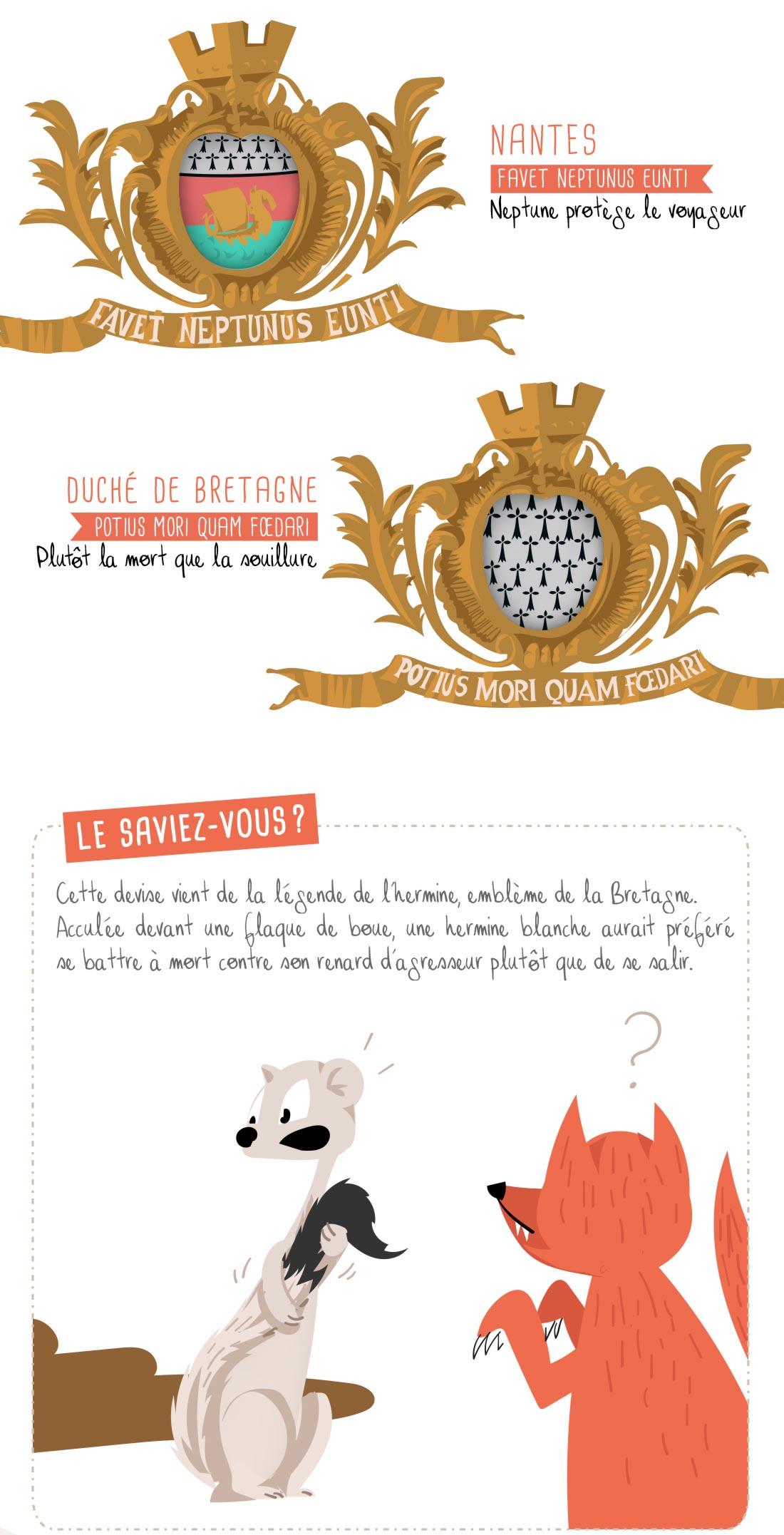 Histoire de la préfecture de Nantes, partie 4