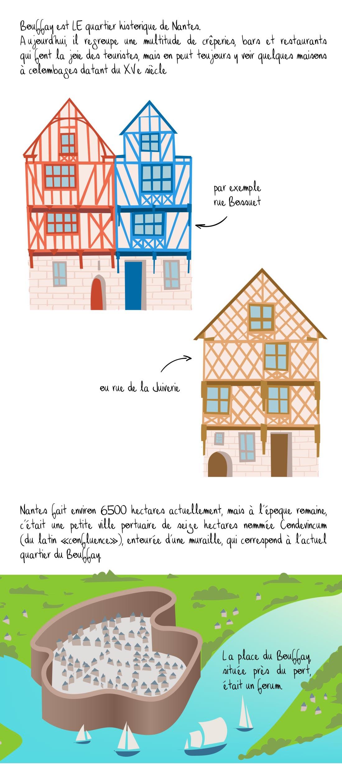 Histoire illustrée du Bouffay, Nantes, partie 1