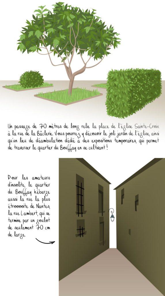 Histoire illustrée du Bouffay, Nantes, partie 3