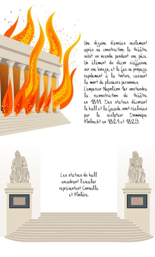 Histoire de la place Graslin, Nantes, partie 3