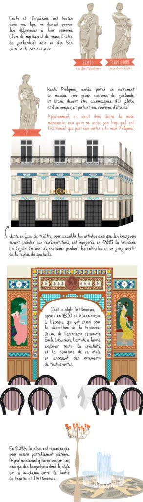 Histoire de la place Graslin, Nantes, partie 5