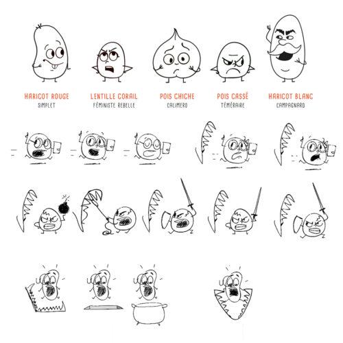Croquis et premières animations des mascottes